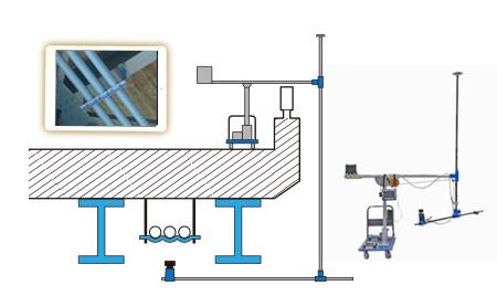 N式小型橋梁点検システム